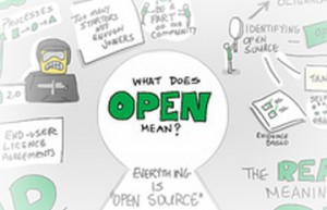 infographics of what does open mean